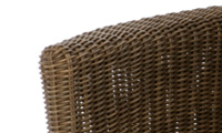 Woven Products Specification